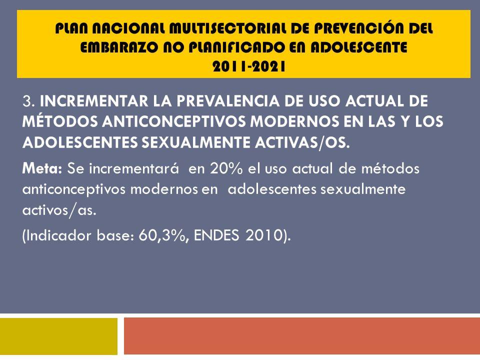 (Indicador base: 60,3%, ENDES 2010).