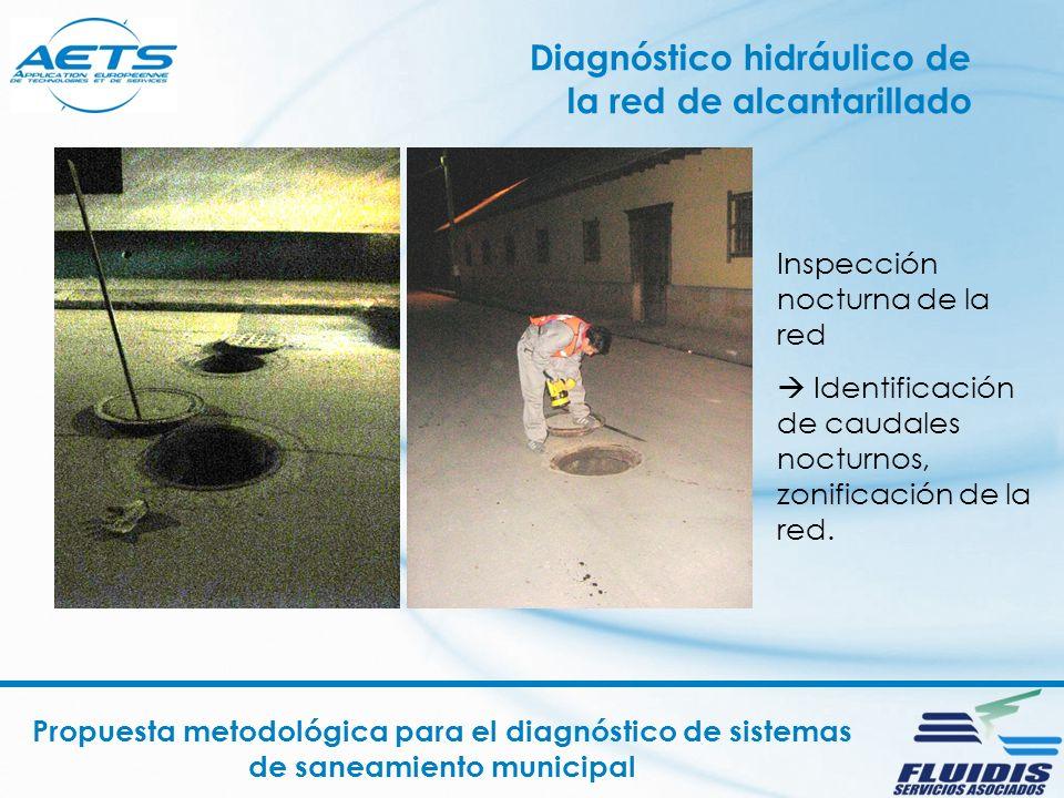 Diagnóstico hidráulico de la red de alcantarillado