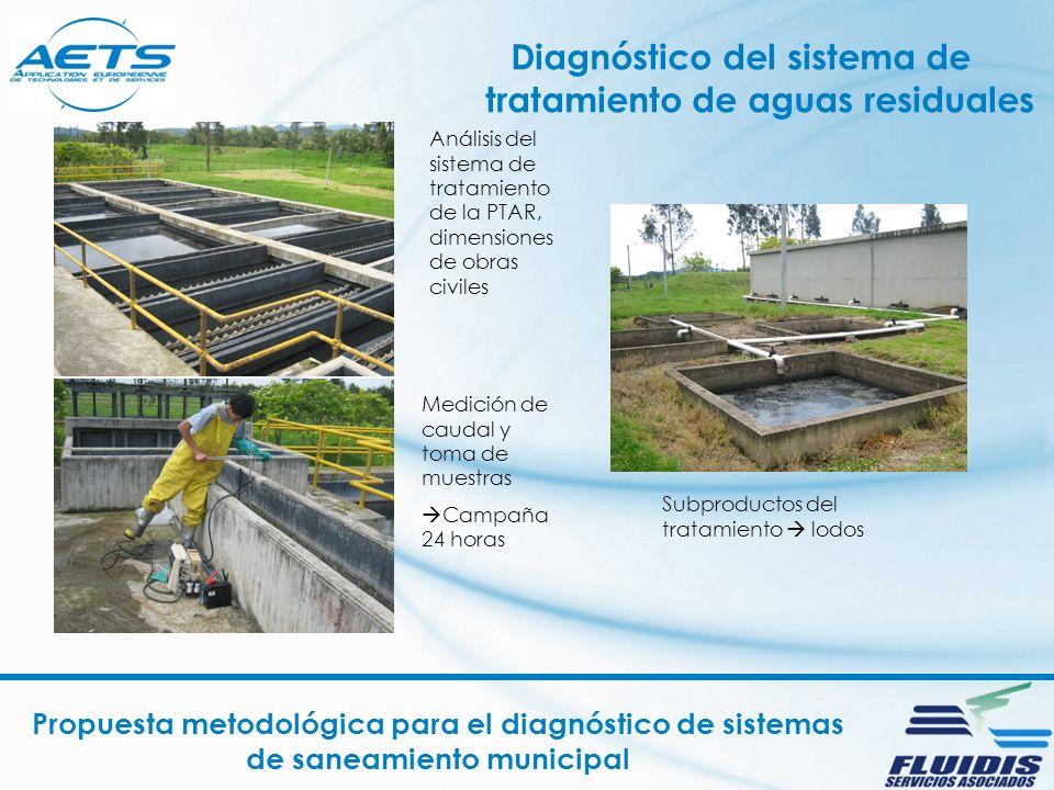 Diagnóstico del sistema de tratamiento de aguas residuales