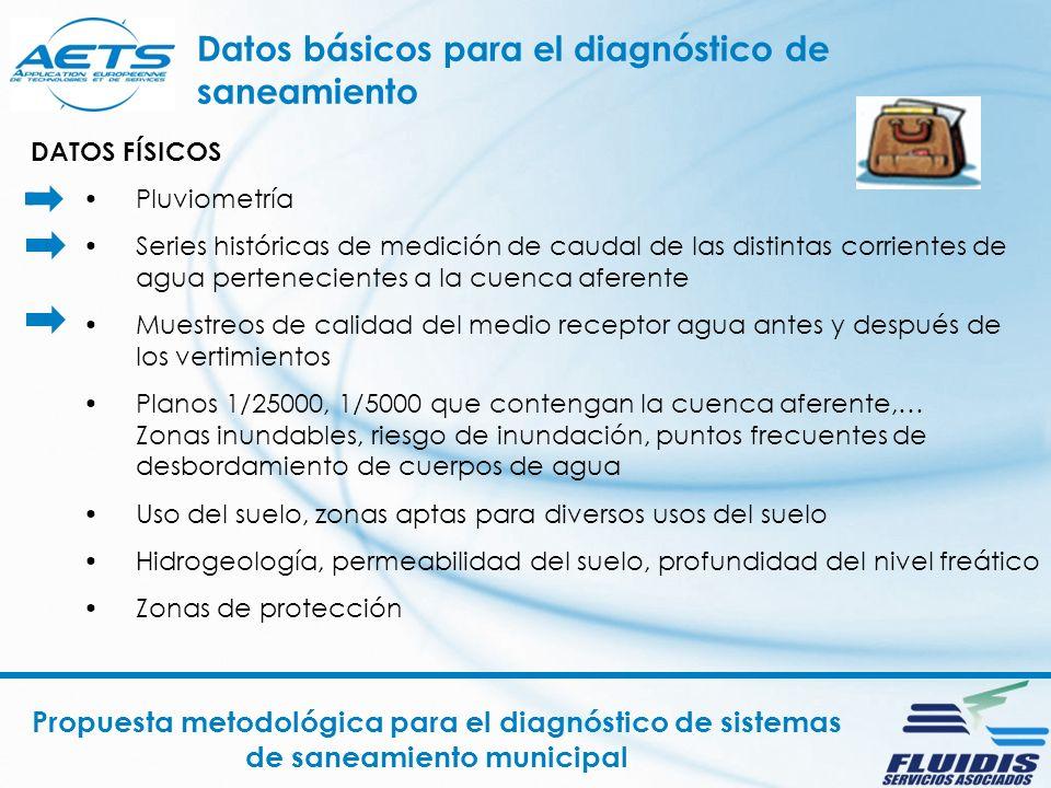 Datos básicos para el diagnóstico de saneamiento