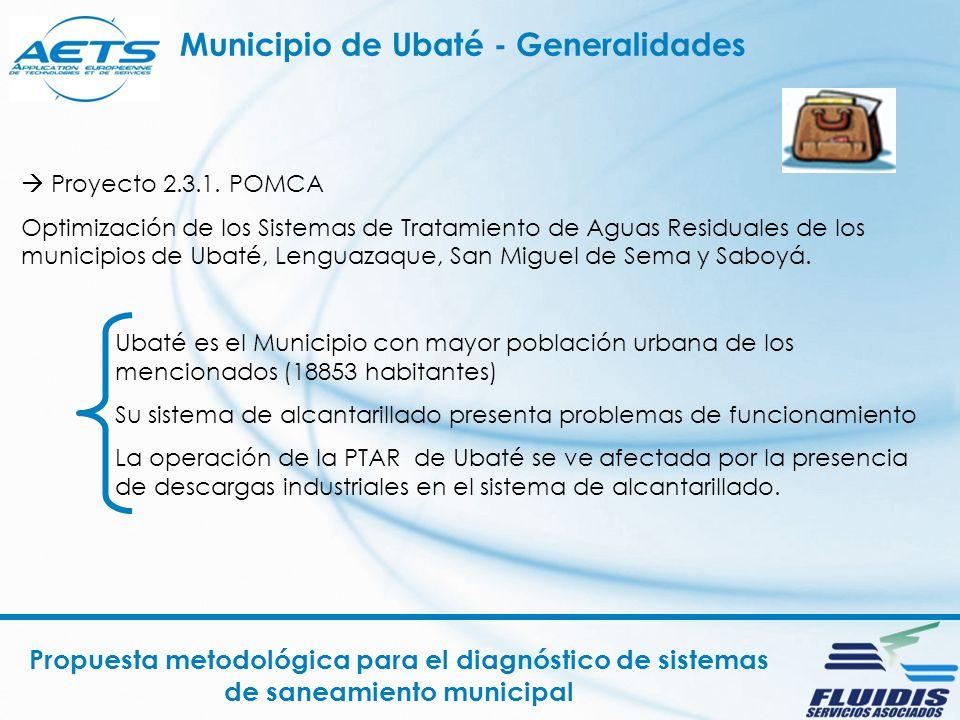 Municipio de Ubaté - Generalidades