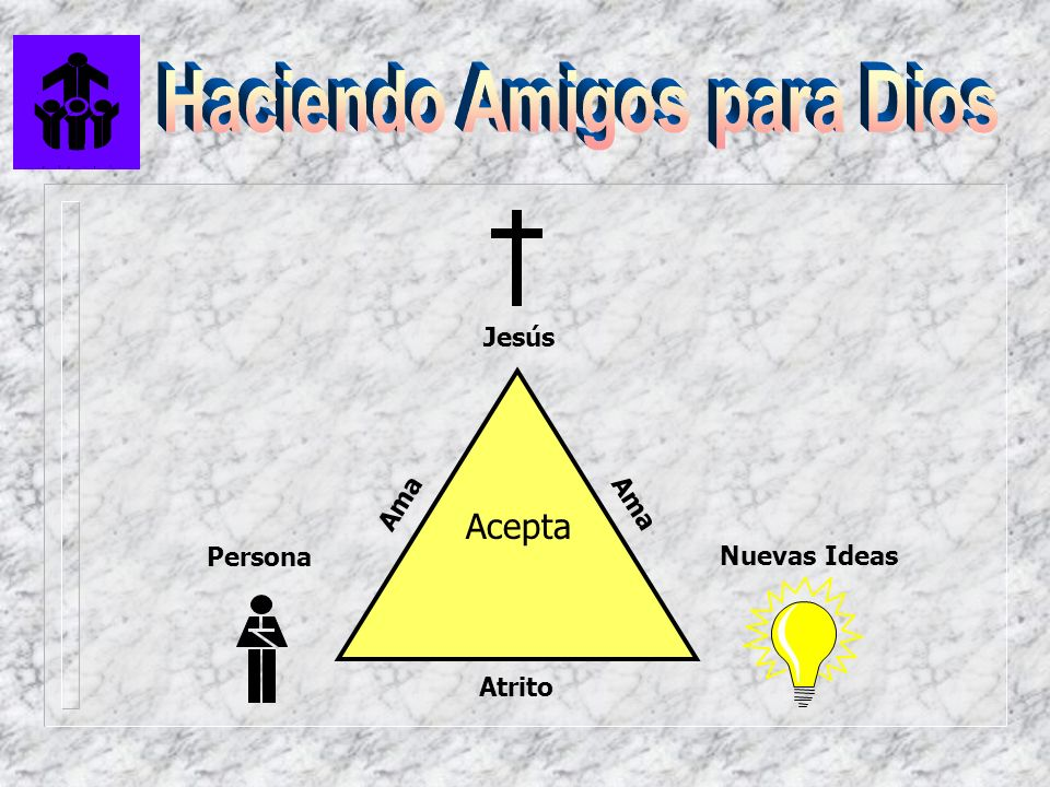 Jesús Ama Ama Acepta Persona Nuevas Ideas Atrito