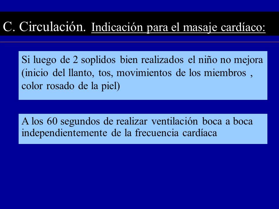 C. Circulación. Indicación para el masaje cardíaco: