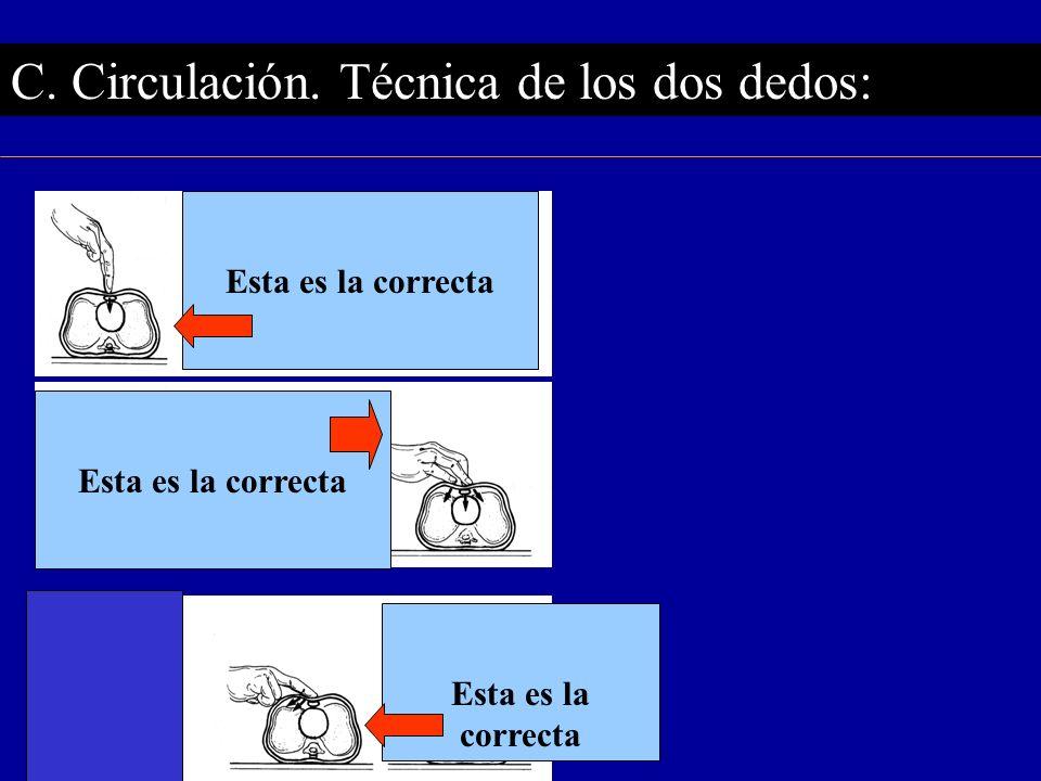 C. Circulación. Técnica de los dos dedos: