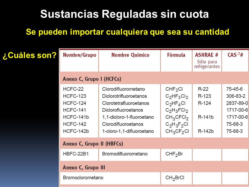 Sustancias Reguladas sin cuota