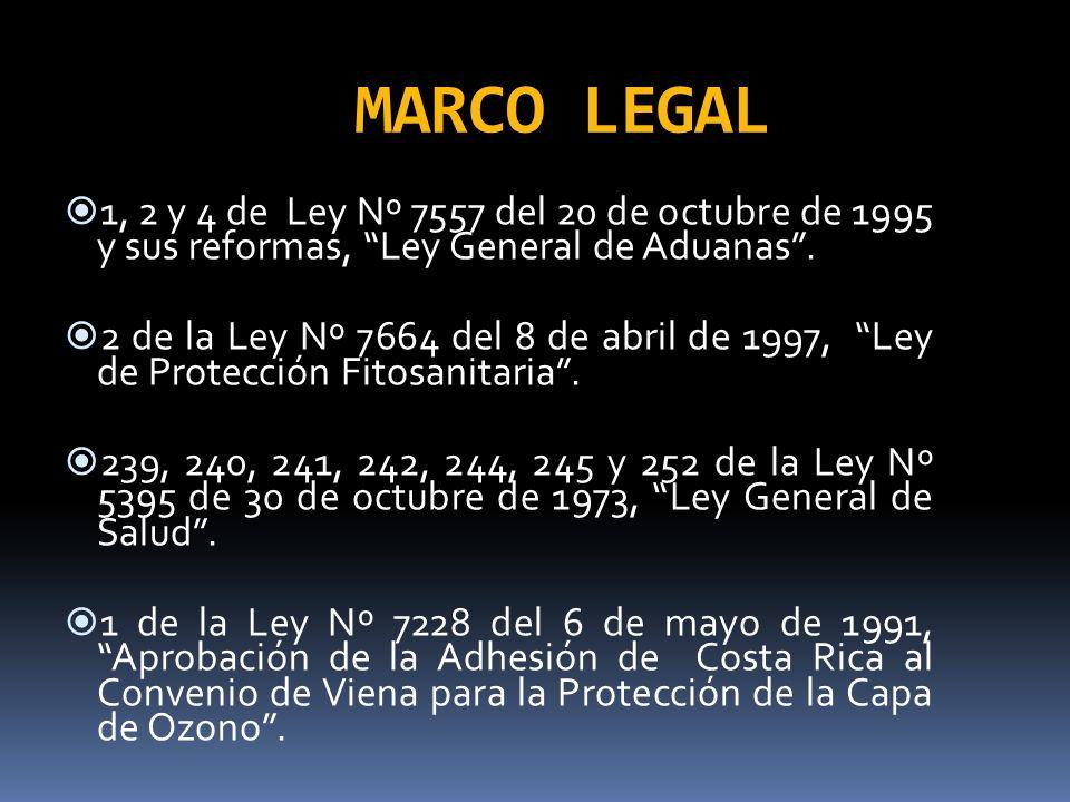 MARCO LEGAL 1, 2 y 4 de Ley Nº 7557 del 20 de octubre de 1995 y sus reformas, Ley General de Aduanas .