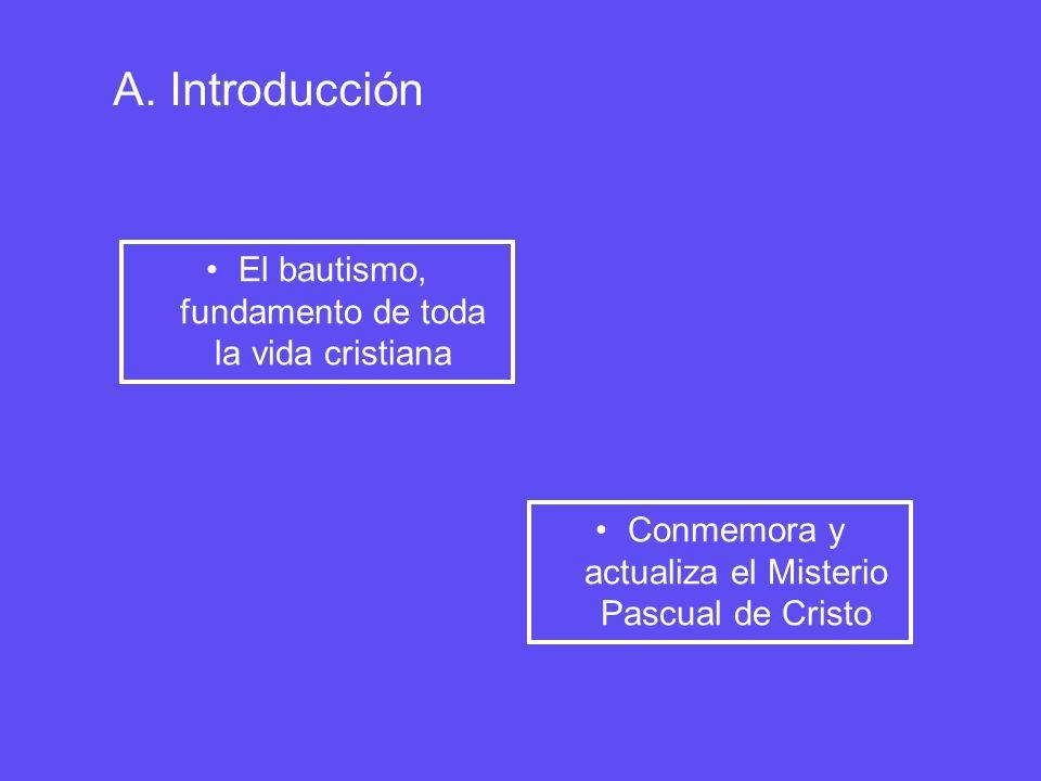 A. Introducción El bautismo, fundamento de toda la vida cristiana