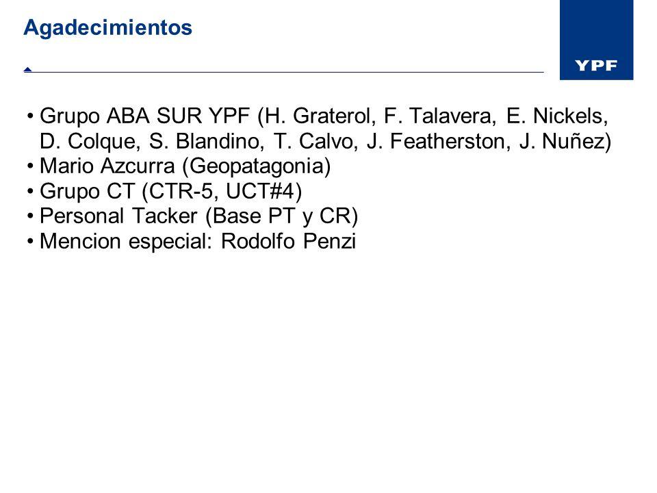 Agadecimientos Grupo ABA SUR YPF (H. Graterol, F. Talavera, E. Nickels, D. Colque, S. Blandino, T. Calvo, J. Featherston, J. Nuñez)