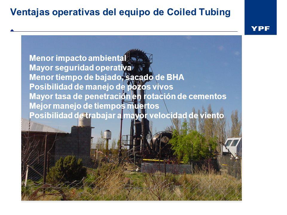 Ventajas operativas del equipo de Coiled Tubing