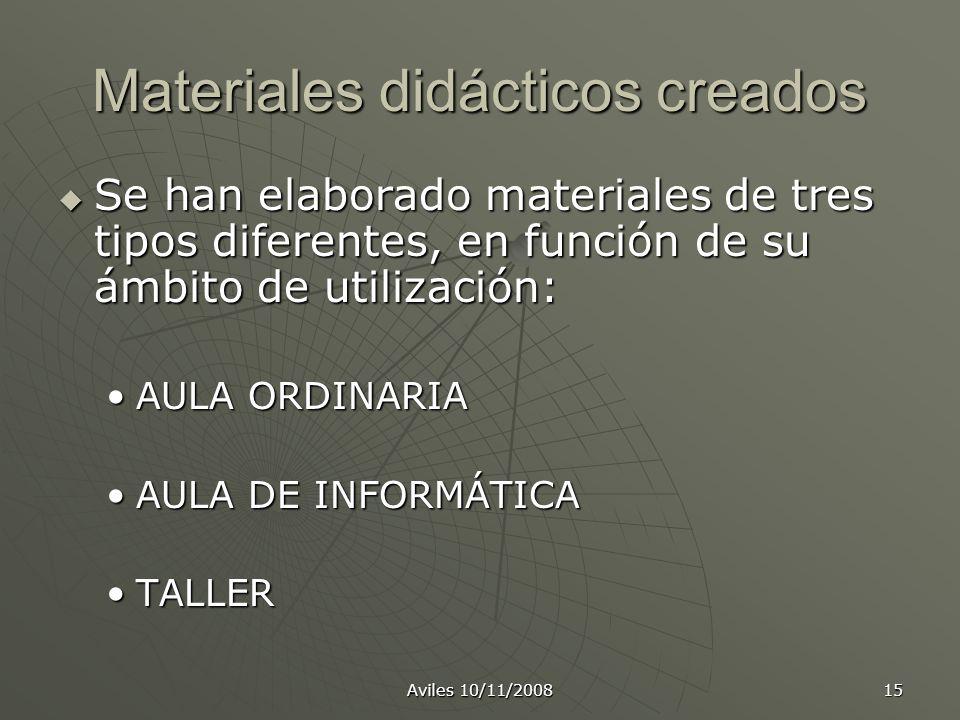 Materiales didácticos creados