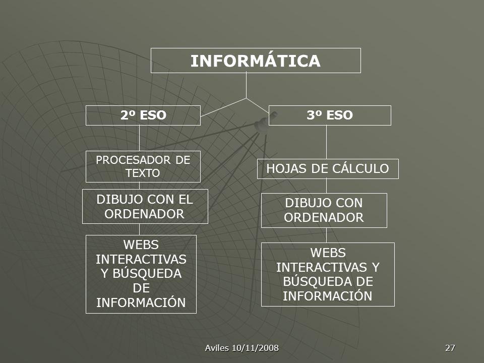 INFORMÁTICA 2º ESO 3º ESO DIBUJO CON EL ORDENADOR