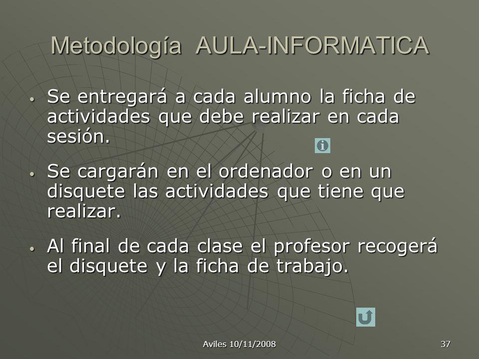 Metodología AULA-INFORMATICA