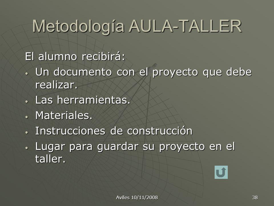 Metodología AULA-TALLER