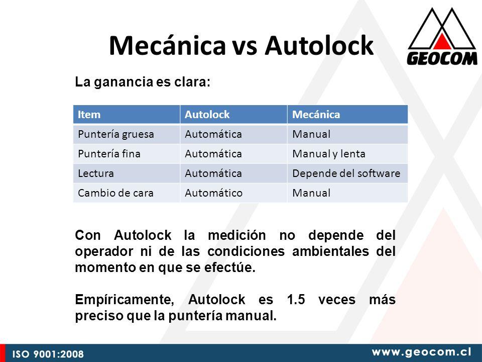 Mecánica vs Autolock La ganancia es clara: