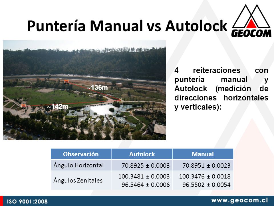 Puntería Manual vs Autolock