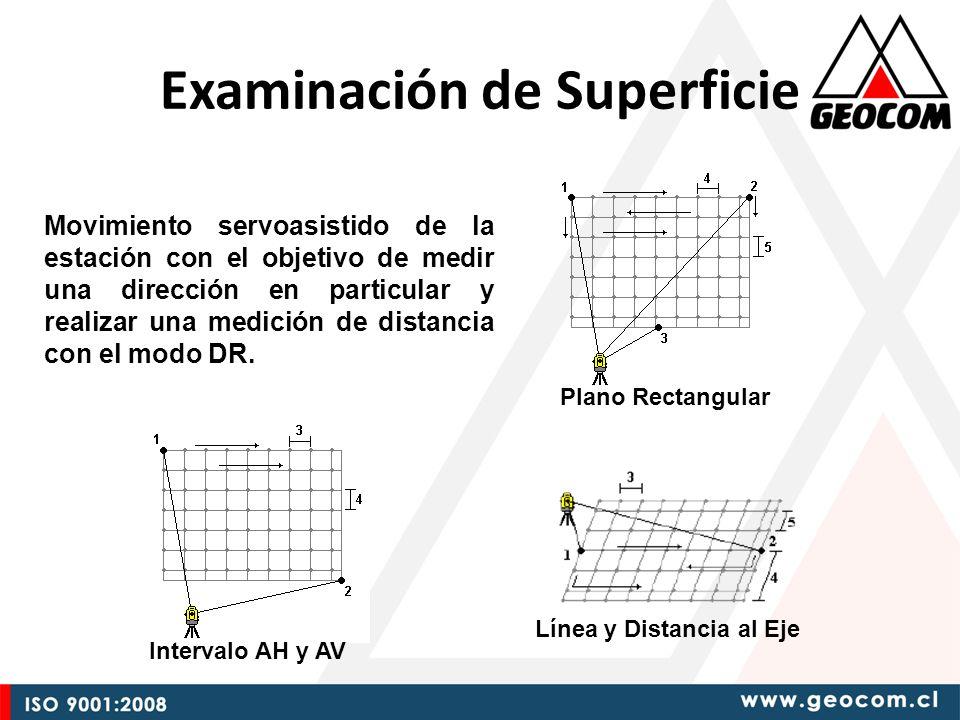 Examinación de Superficie