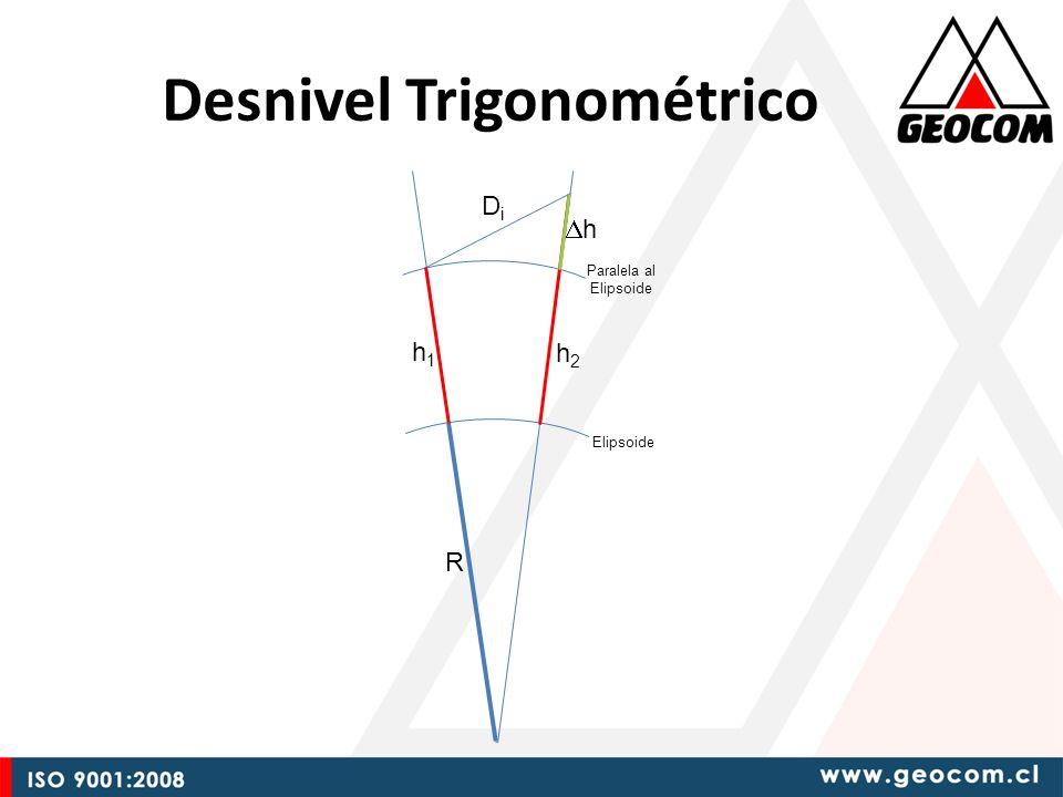 Desnivel Trigonométrico