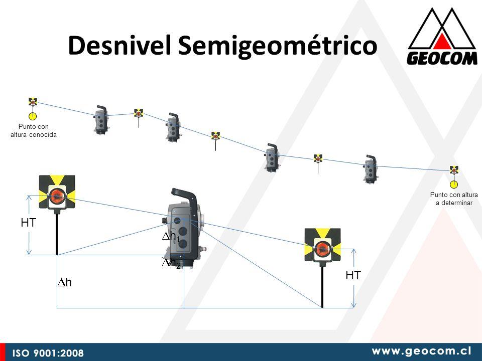 Desnivel Semigeométrico