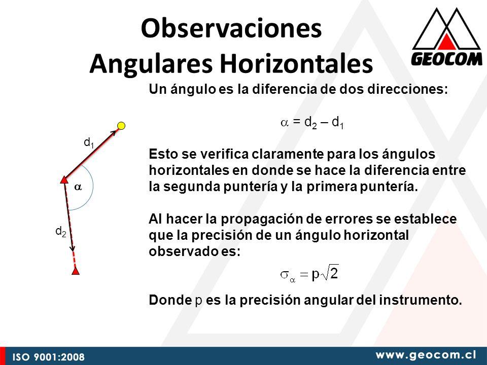 Observaciones Angulares Horizontales