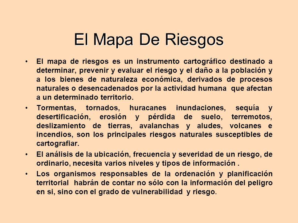 El Mapa De Riesgos