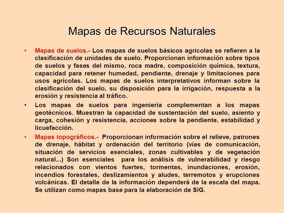 Mapas de Recursos Naturales
