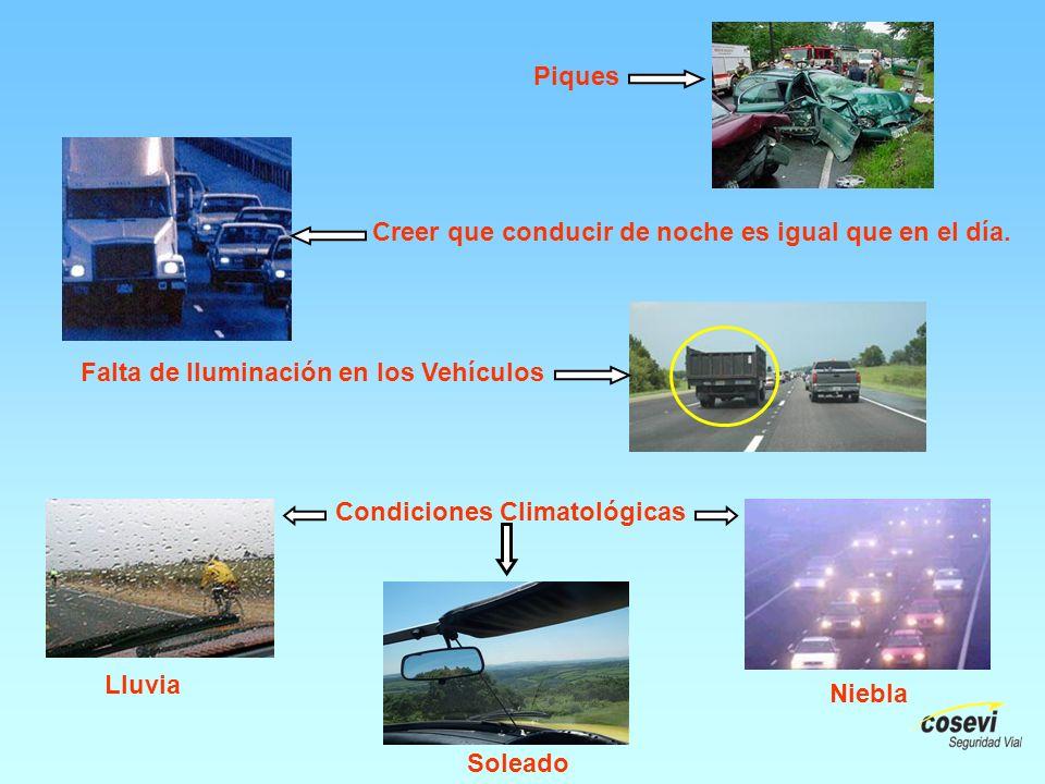 Piques Creer que conducir de noche es igual que en el día. Falta de Iluminación en los Vehículos. Condiciones Climatológicas.
