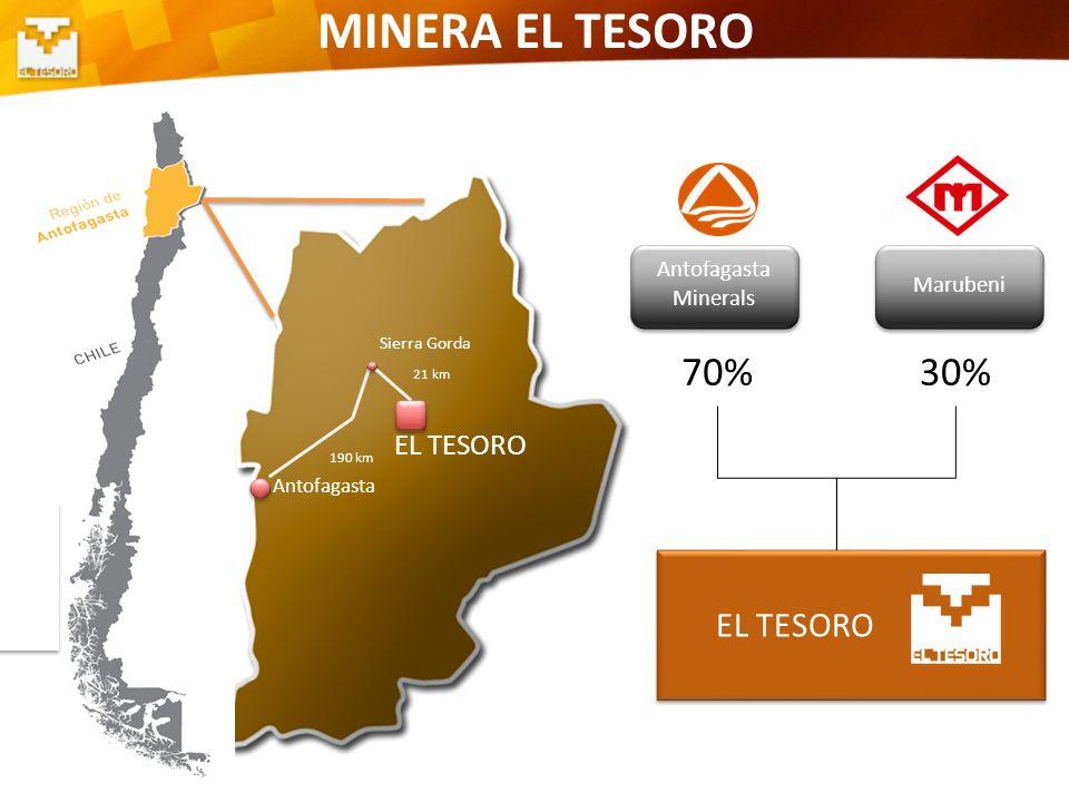 MINERA EL TESORO 70% 30% EL TESORO EL TESORO Antofagasta Minerals
