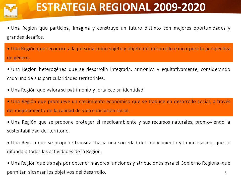 ESTRATEGIA REGIONAL 2009-2020 Una Región que participa, imagina y construye un futuro distinto con mejores oportunidades y grandes desafíos.