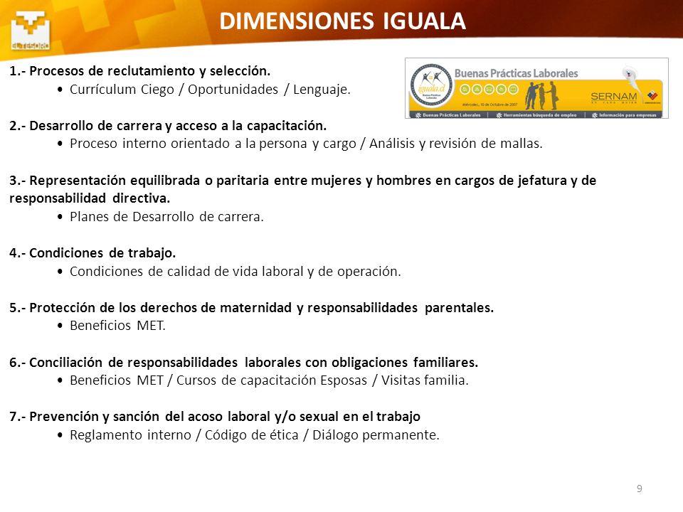 DIMENSIONES IGUALA 1.- Procesos de reclutamiento y selección.