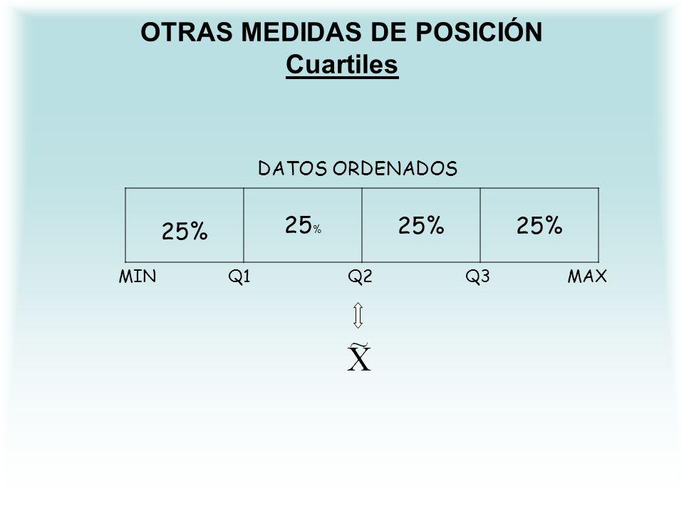 OTRAS MEDIDAS DE POSICIÓN Cuartiles