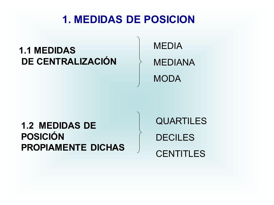 1. MEDIDAS DE POSICION MEDIA 1.1 MEDIDAS MEDIANA DE CENTRALIZACIÓN