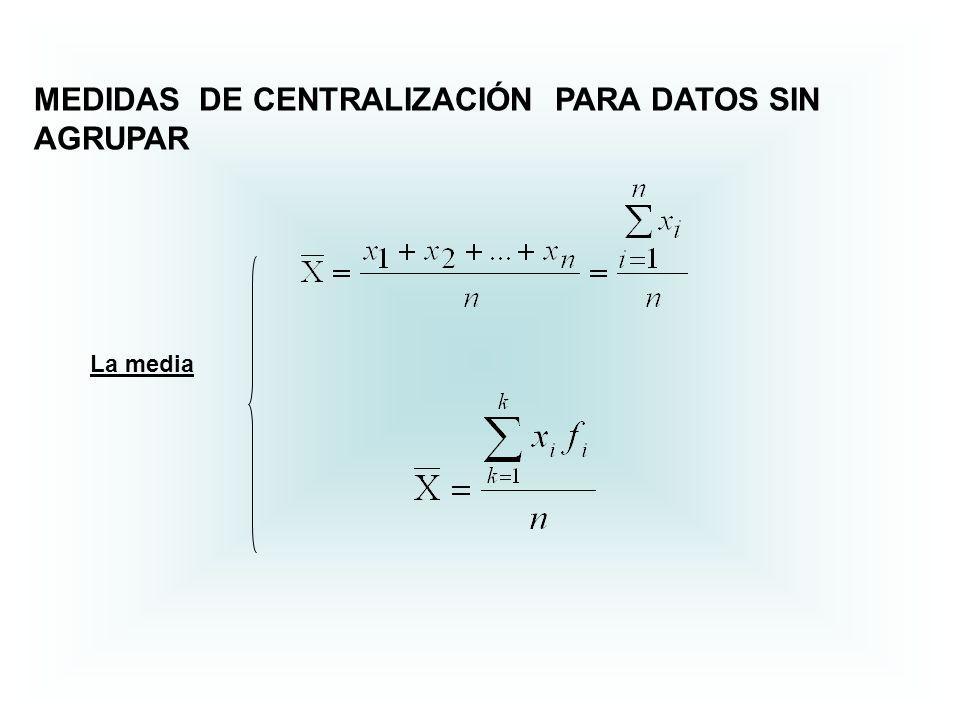 MEDIDAS DE CENTRALIZACIÓN PARA DATOS SIN AGRUPAR