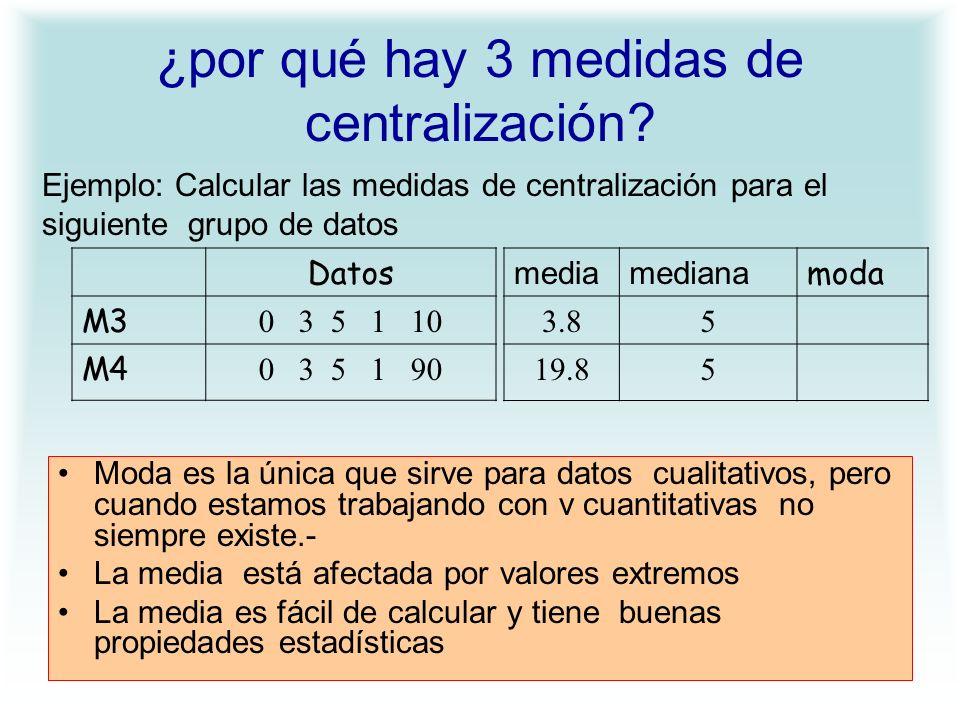 ¿por qué hay 3 medidas de centralización