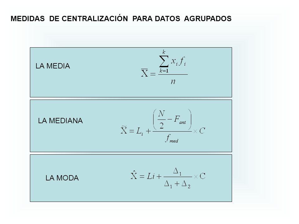 MEDIDAS DE CENTRALIZACIÓN PARA DATOS AGRUPADOS