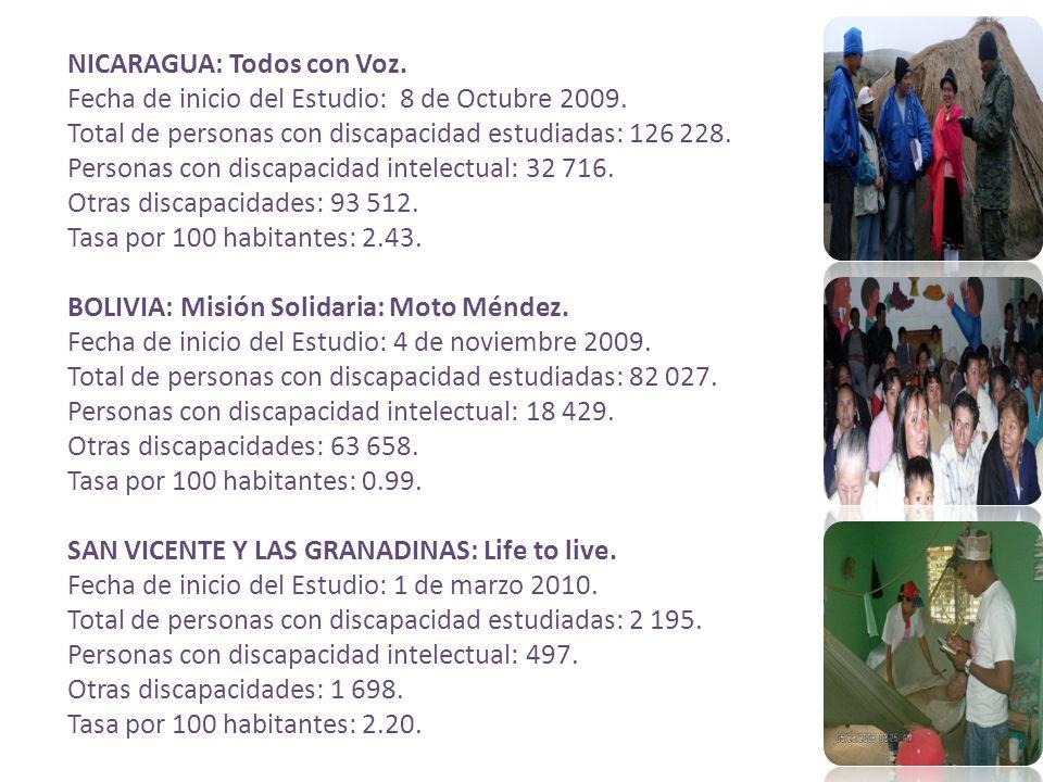 NICARAGUA: Todos con Voz.