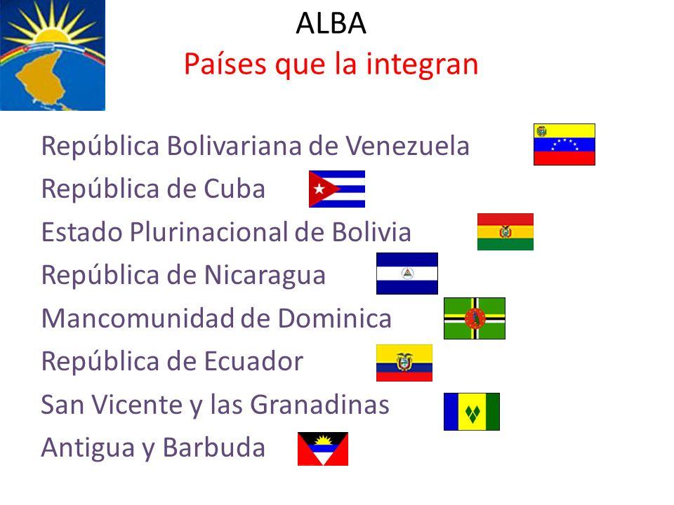 ALBA Países que la integran