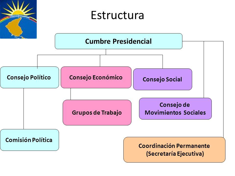 Coordinación Permanente (Secretaría Ejecutiva)