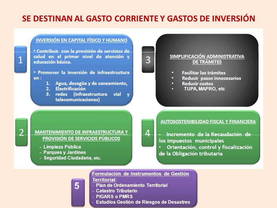 SE DESTINAN AL GASTO CORRIENTE Y GASTOS DE INVERSIÓN