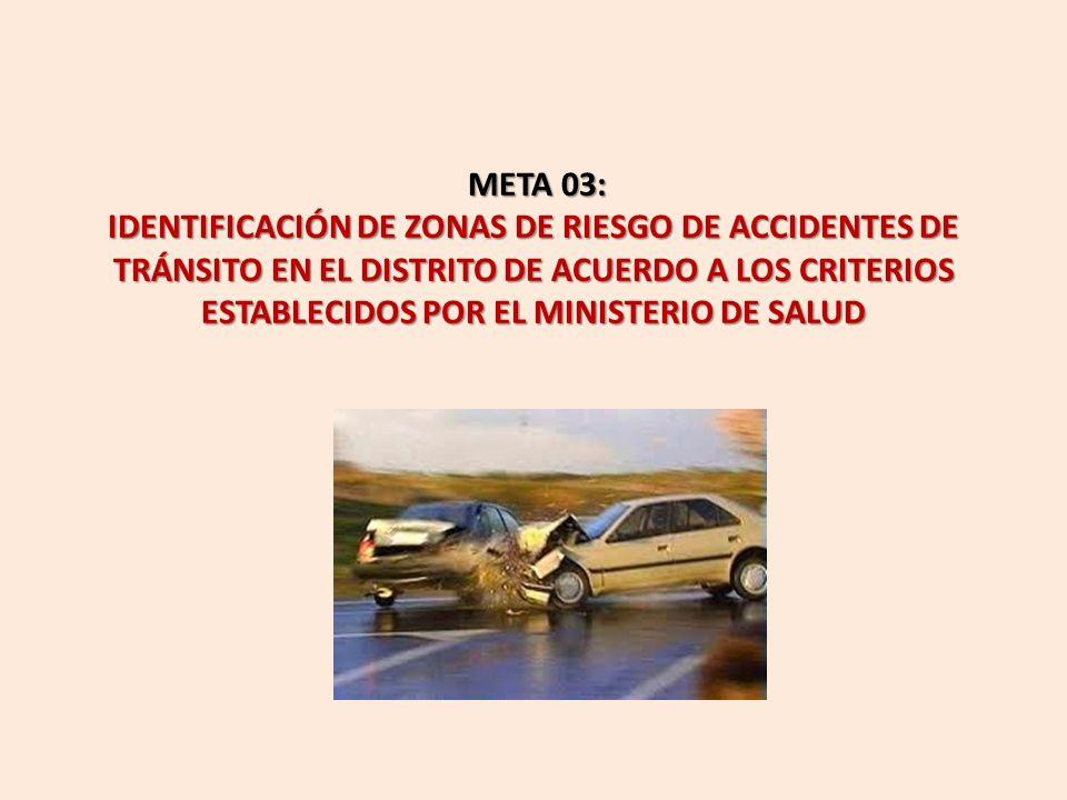 META 03: IDENTIFICACIÓN DE ZONAS DE RIESGO DE ACCIDENTES DE TRÁNSITO EN EL DISTRITO DE ACUERDO A LOS CRITERIOS ESTABLECIDOS POR EL MINISTERIO DE SALUD
