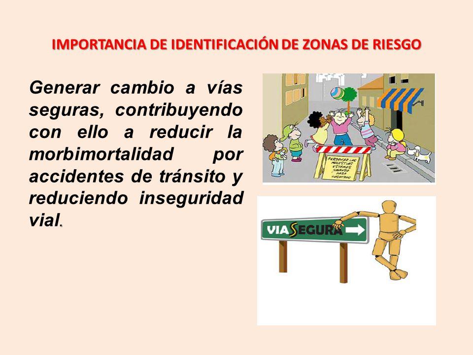 IMPORTANCIA DE IDENTIFICACIÓN DE ZONAS DE RIESGO