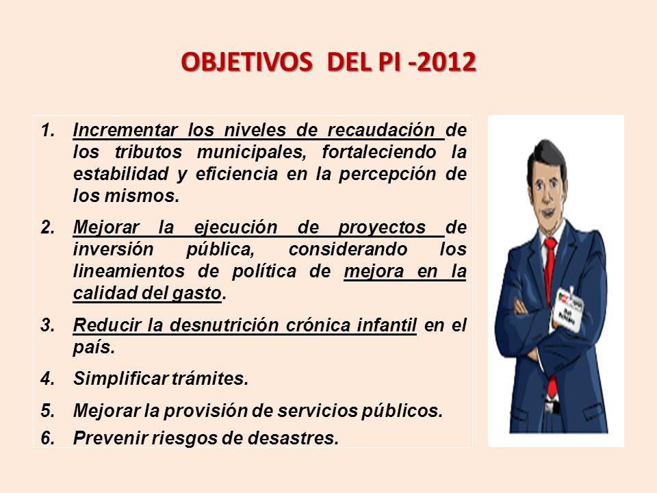 OBJETIVOS DEL PI -2012
