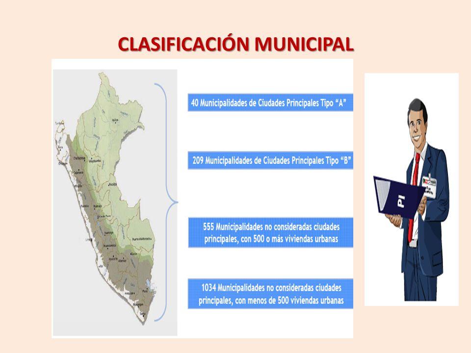 CLASIFICACIÓN MUNICIPAL