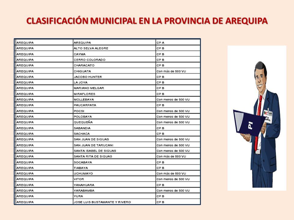 CLASIFICACIÓN MUNICIPAL EN LA PROVINCIA DE AREQUIPA