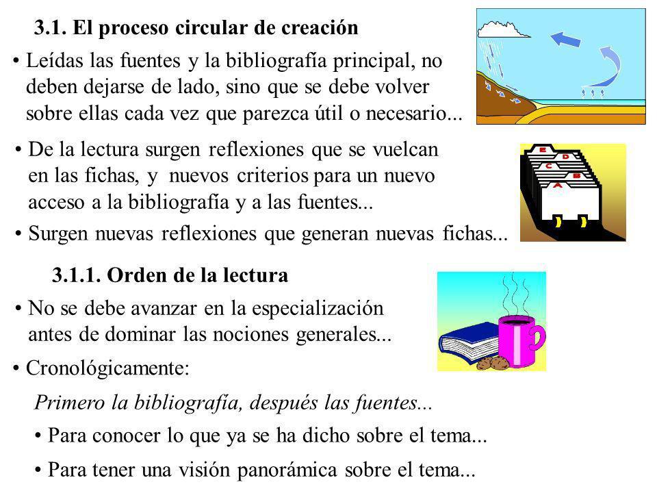 3.1. El proceso circular de creación