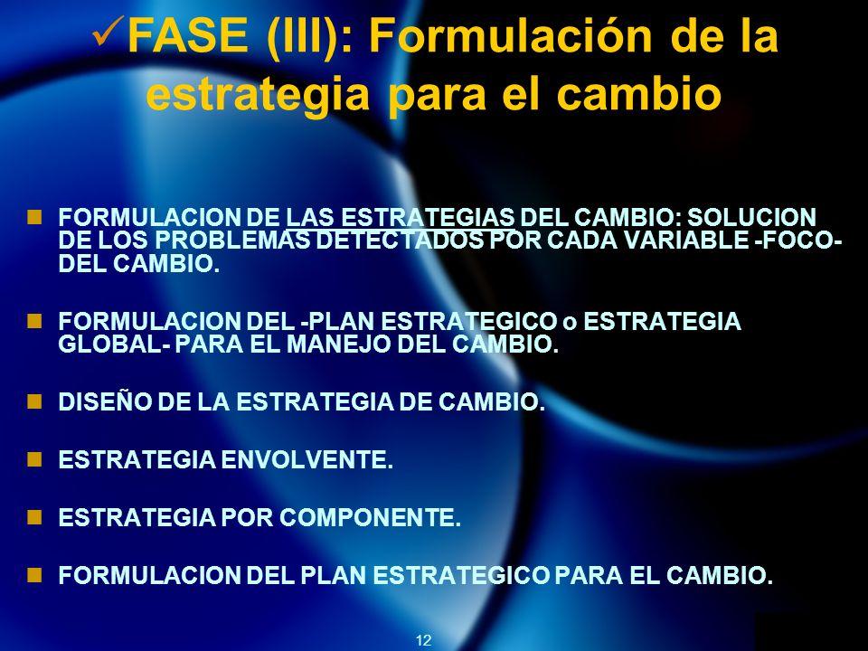 FASE (III): Formulación de la estrategia para el cambio