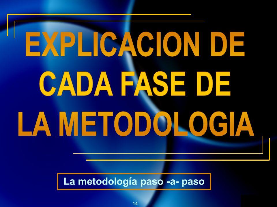 La metodología paso -a- paso