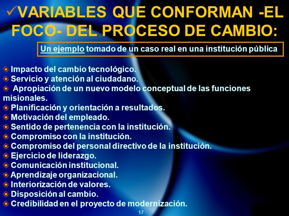 VARIABLES QUE CONFORMAN -EL FOCO- DEL PROCESO DE CAMBIO: