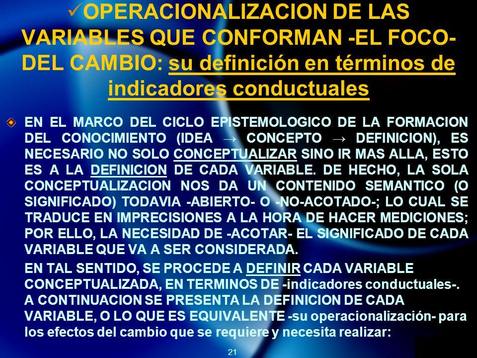 OPERACIONALIZACION DE LAS VARIABLES QUE CONFORMAN -EL FOCO- DEL CAMBIO: su definición en términos de indicadores conductuales