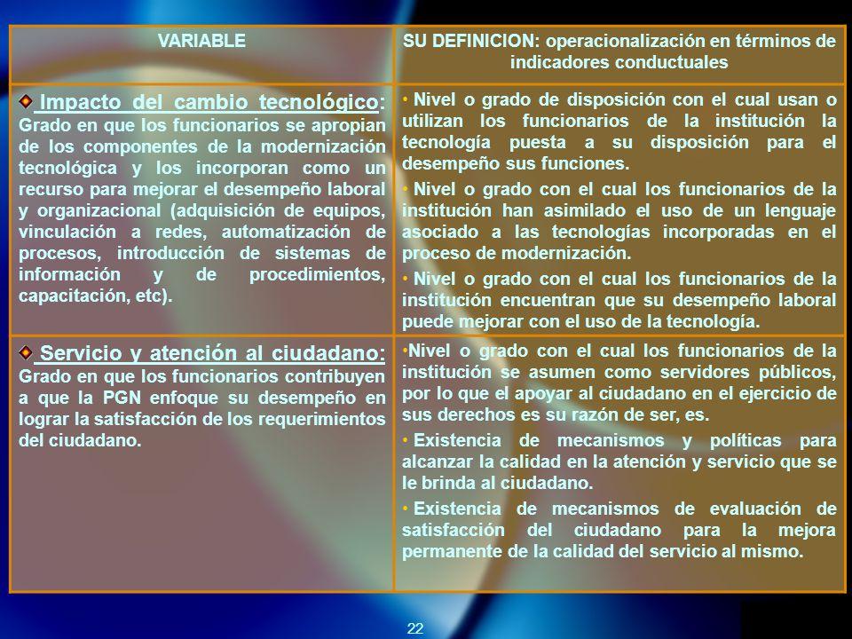 VARIABLE SU DEFINICION: operacionalización en términos de indicadores conductuales.