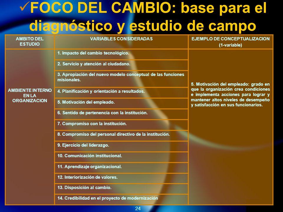FOCO DEL CAMBIO: base para el diagnóstico y estudio de campo